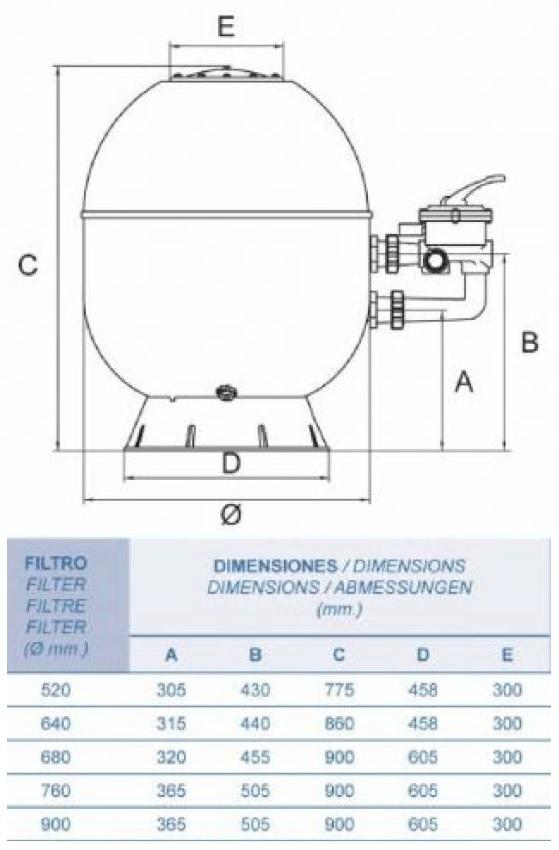 Dimensiones filtro piscina modelo Artik de Kripsol
