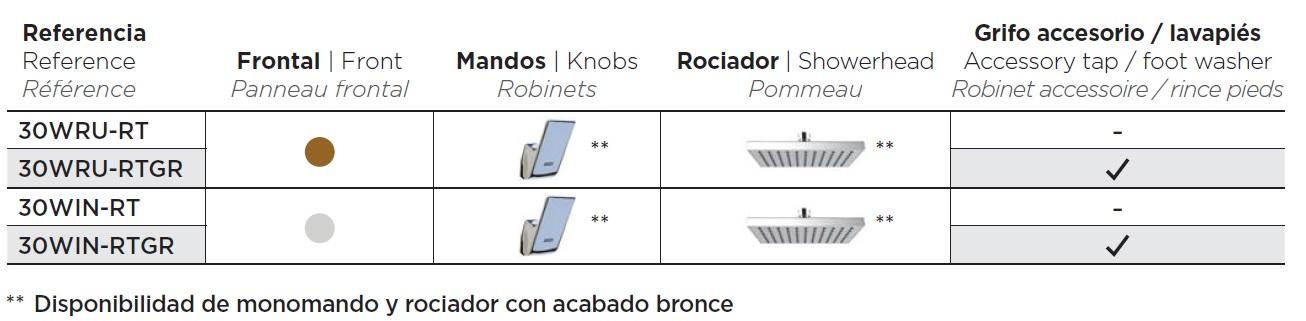 Características ducha solar Watermixer RT