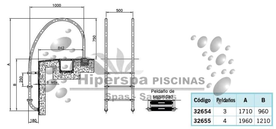 Escalera_piscina_con_rebosadero_3_4_peldaños_dimensiones