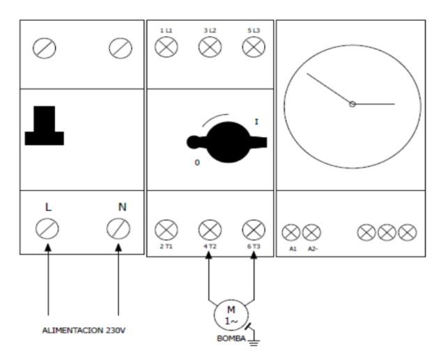 Esquema cuadro eléctrico de filtración para piscina