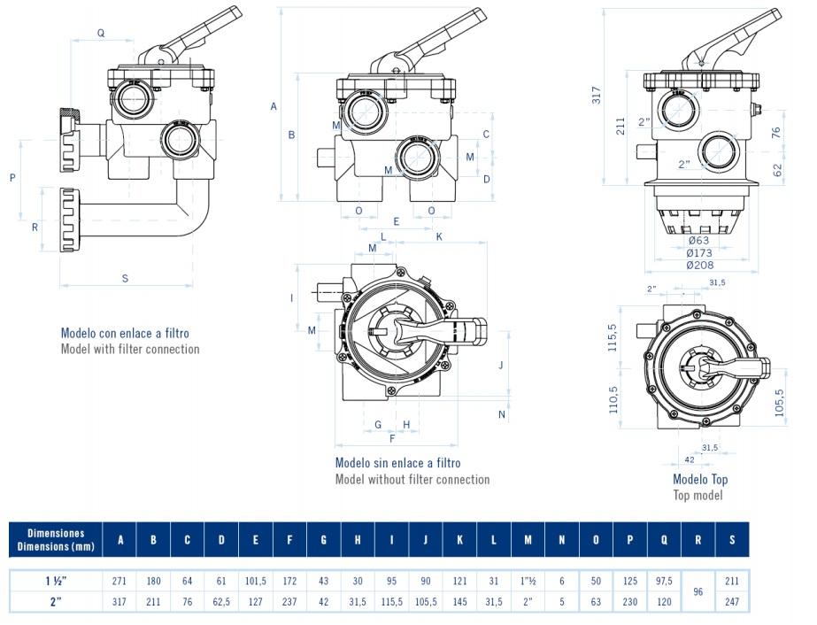 Dimensiones válvula selectora Classic