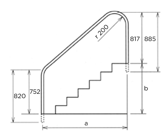 Barandilla 2 curvas dimensiones
