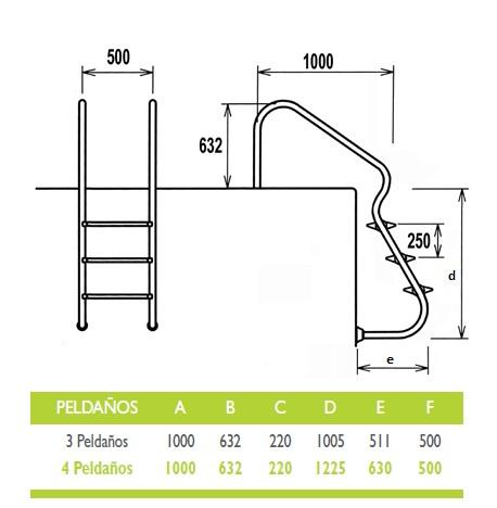 Escalera piscina f cil acceso aisi316 hiperspa for Escalera piscina facil acceso