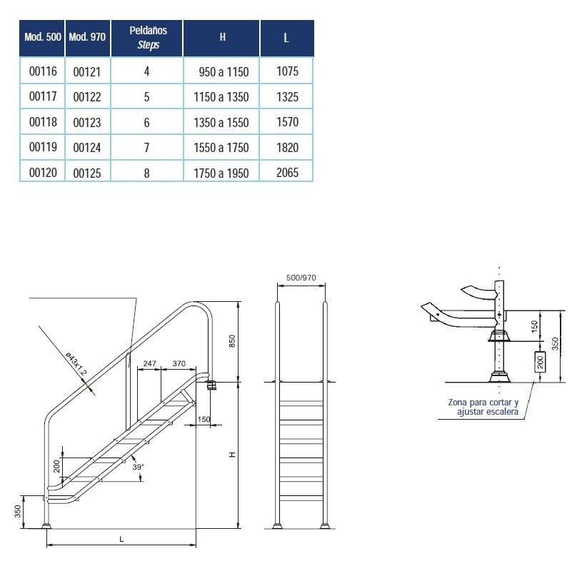 Escalera para piscina f cil acceso aisi 316 hiperspa for Dimensiones de escaleras